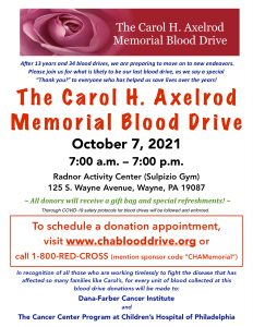 Carol H. Axelrod Memorial Blood Drive